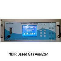 Producer Gas Analyzer