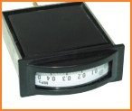 Dental Presser Gauge