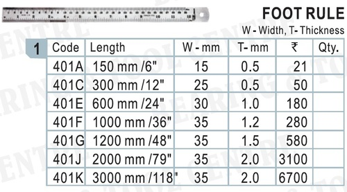 Foot Rules, Measuring Scale