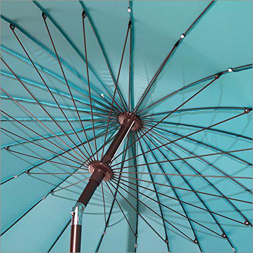 Alambre de la costilla del paraguas