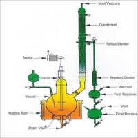 Reaction Distillation Unit