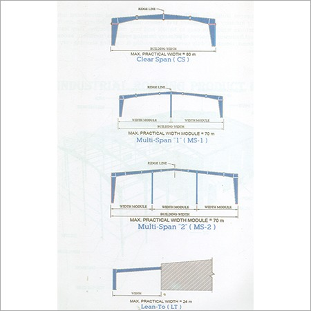 Primary Framing System