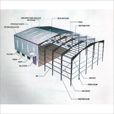 Pre Engineered Building Systems