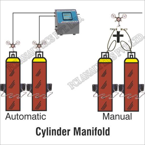Cylinder Manifold