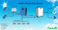 2 Phase Ac Split Phase Inverter