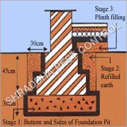 Anti Termite Control Treatment Services