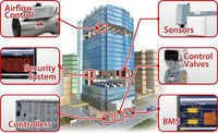 Building Management system3