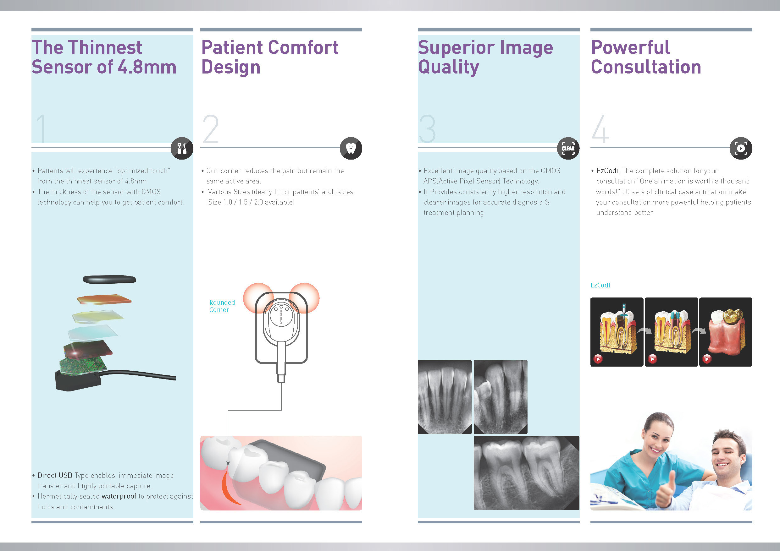 Dental Imaging Intra Oral Sensor