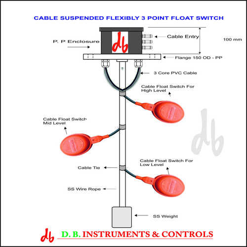 3 Point Flexible Level Switch