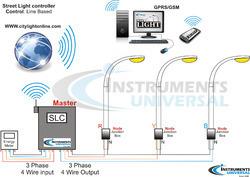 Street Light Monitoring Systems
