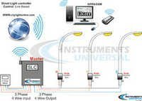 Street Light Monitoring Systems