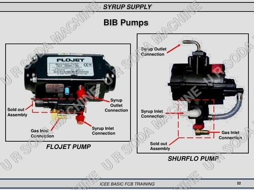 Flo jet co2 syrup pump