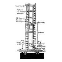 president-step-factory-ladder-500x500