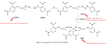 Acrolein-DNPH solution