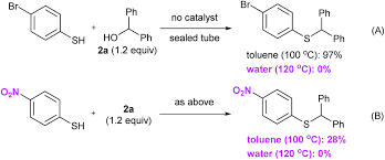 Alcohols in water - WS