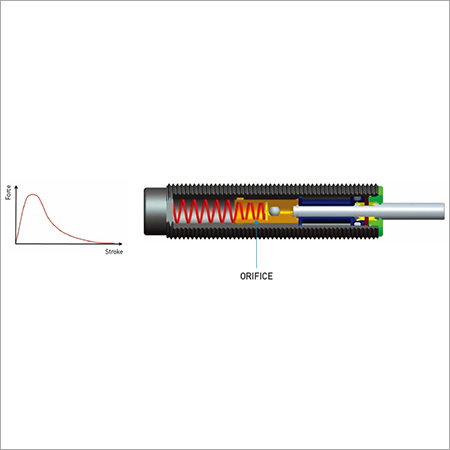 Single Orifice Shock Absorber
