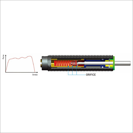 Multiple Orifice Adjustable Shock Absorber