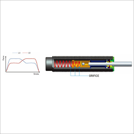 Self Compensating Shock Absorber