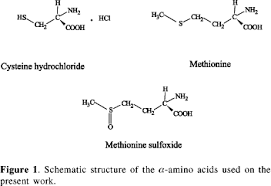 Amino acids in 0.1 mol/L hydrochloric acid