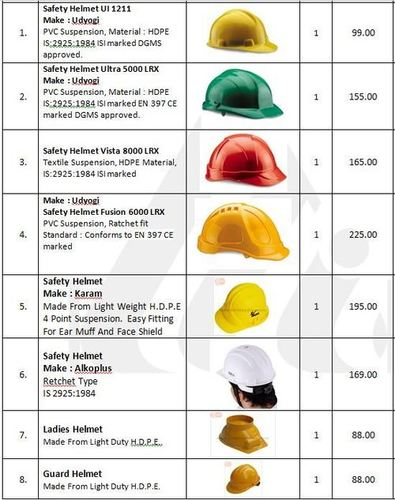 Safety Helmet Supplier Distributor Trader Service In