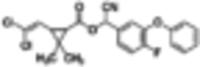 β-Cyfluthrin