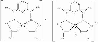 Antibacterials - IR Identification PT