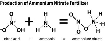 Calcium ammonium nitrate fertilizer (composition)