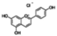Apigeninidin chloride