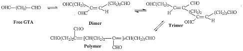 Calibration solution for glutaraldehydes, 10mL