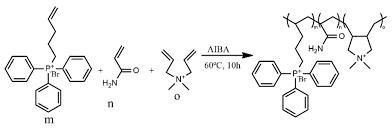 Candida albicans AATCC