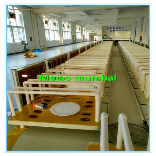 Led Panel Lights Aging Line Machine