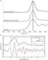 Barium XRF Standard - 2.0 wt%