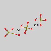 Chromium Standard for AAS