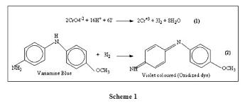 Chromium(VI) Standard for ICP