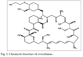 Ciclosporin for system suitability