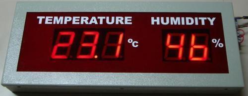 Jumbo Process Indicator