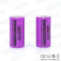 Manganese Dioxide Batteries