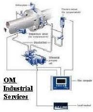 Orifice DPT Indicator Installation
