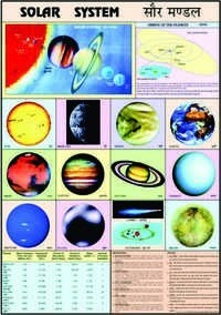 Charts Geography Solar System