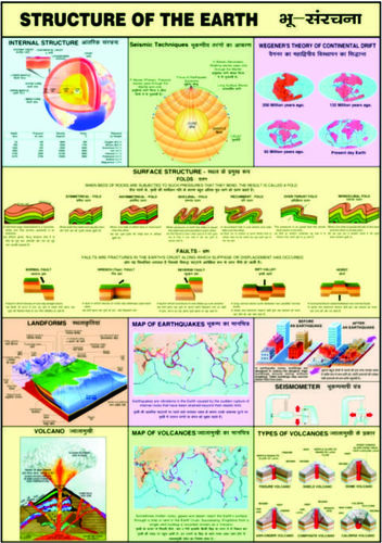 Charts Geography Structure Of The Earth