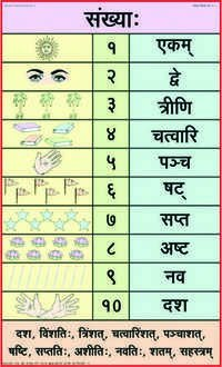 Charts Sanskrit Teaching