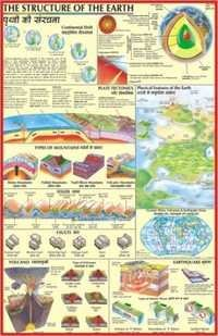 Chart Structure Of The Earth