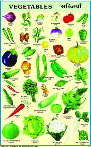 Charts Vegetable
