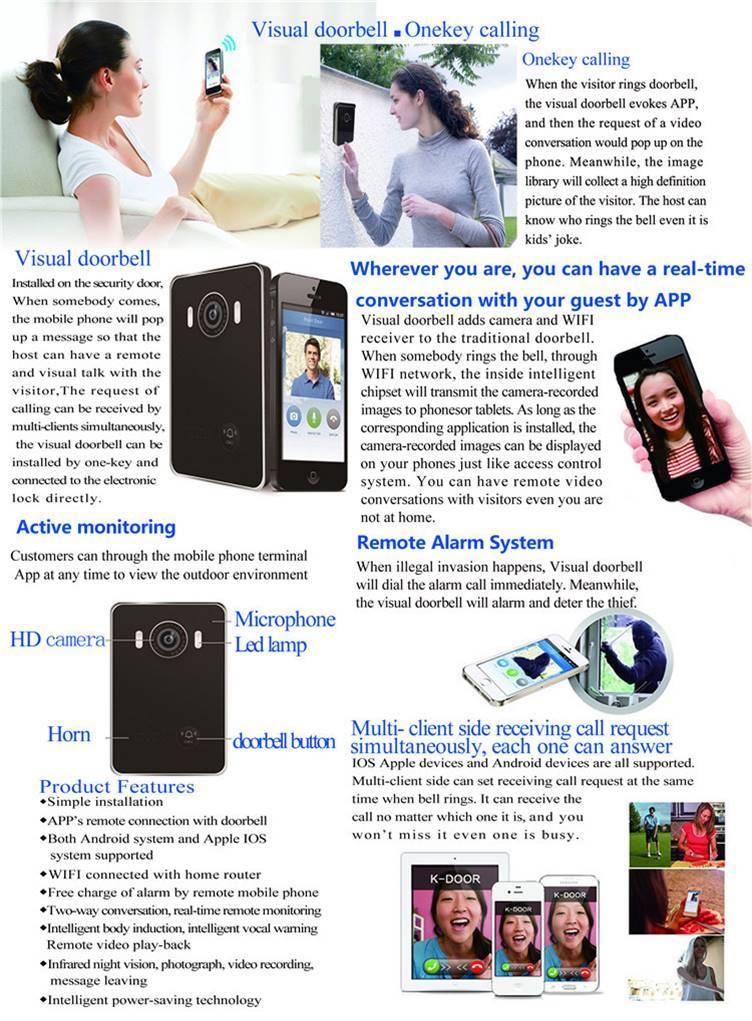 244 - Wi-Fi Door Bell