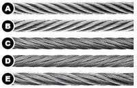 All type of Rope wire