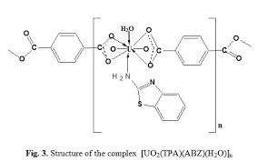 Complex Nutrients - Whole Volume - WP
