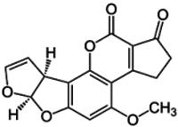 Compound feed (aflatoxin B1, blank)