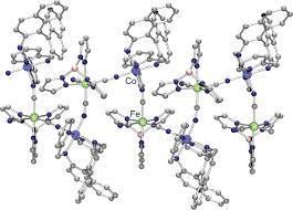 Cyanide C/V Sample 1