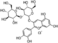 Cyanidin 3-sophoroside chloride