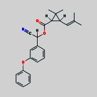 Cyphenothrin